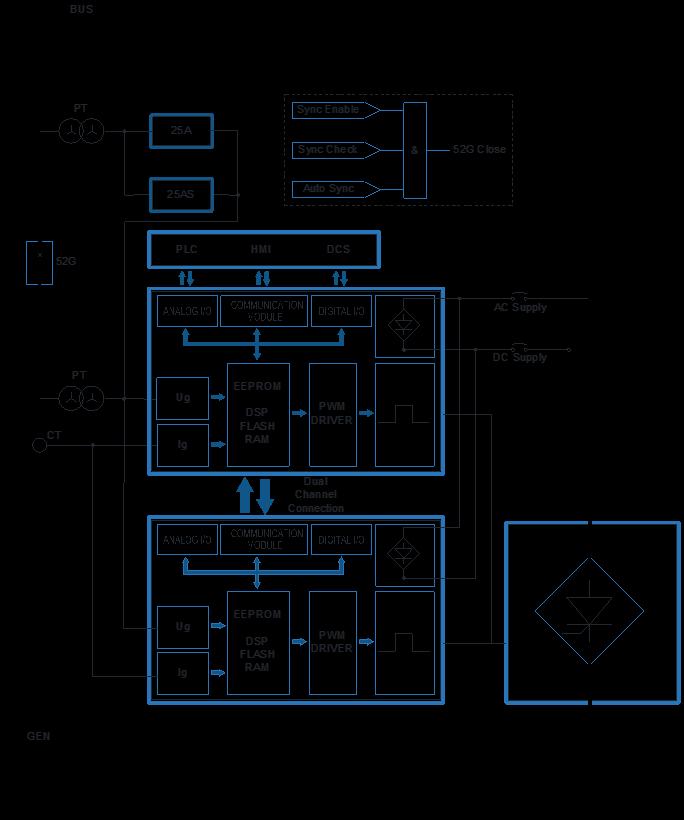 RDEX-10 single-line diagram