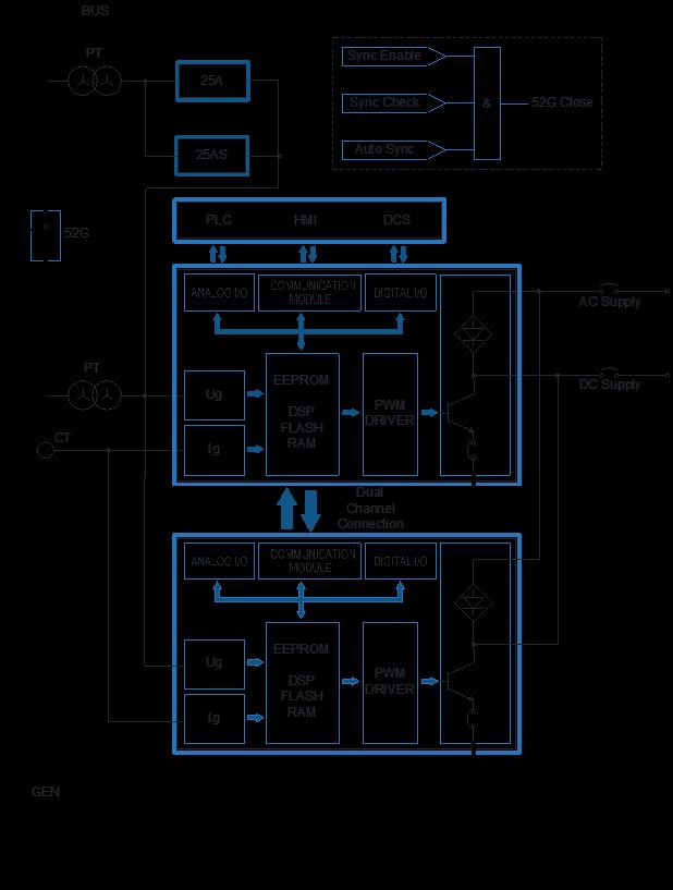 RDEX-5 single-line diagram